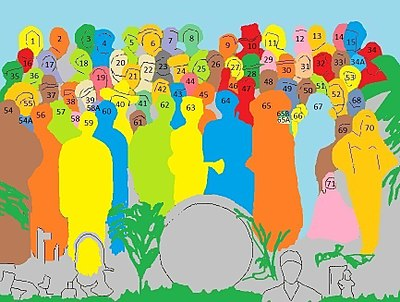 400px-Sgt-pepper's-people-identification